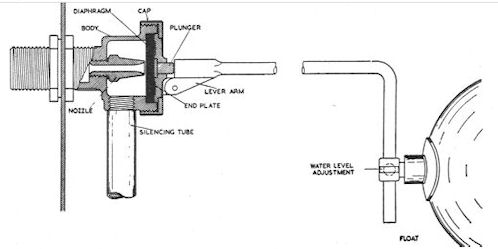 With Rubber Seal Valve Diagram on honda fuel pressure diagram