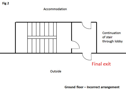 ... The Stairway Should Be Discounted When Calculating The Vertical Escape  Capacity Of The Building As It Is No Longer Provided With Lobby Protection  At All ...