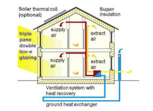 The Illustrated Guide to Mechanical Cooling by Kevin ...